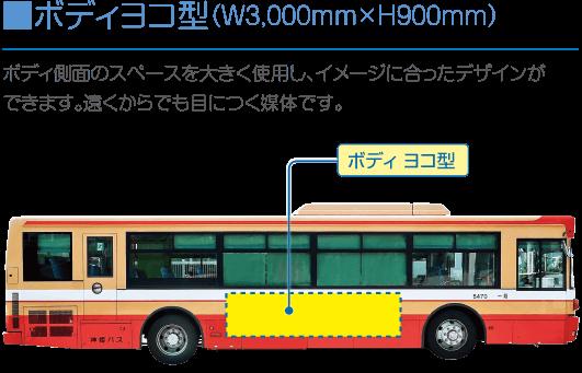 ■ボディヨコ型(W3,000mm×H900mm):ボディ側面のスペースを大きく使用し、イメージに合ったデザインが できます。遠くからでも目につく媒体です。