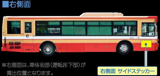 ■右側面:※右側面は、車体前部(運転席下部)が  掲出位置となります。
