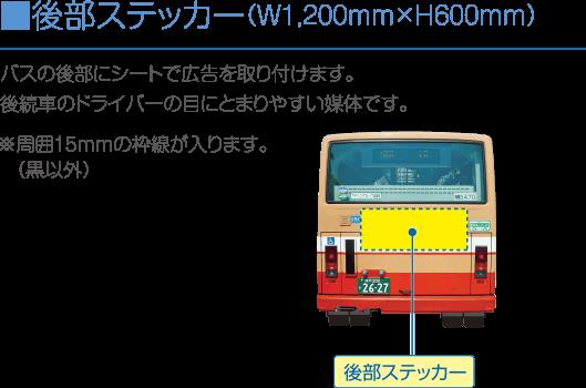 ■後部ステッカー(W1,200mm×H600mm):バスの後部にシートで広告を取り付けます。 後続車のドライバーの目にとまりやすい媒体です。※周囲15mmの枠線が入ります。(黒以外)