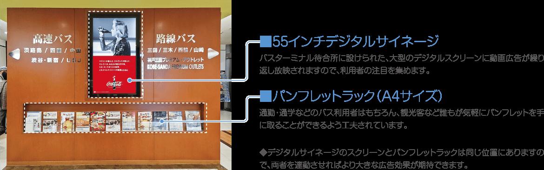■55インチデジタルサイネージ:バスターミナル待合所に設けられた、大型のデジタルスクリーンに動画広告が繰り返し放映されますので、利用者の注目を集めます。■パンフレットラック(A4サイズ):通勤・通学などのバス利用者はもちろん、観光客など誰もが気軽にパンフレットを手に取ることができるよう工夫されています。◆デジタルサイネージのスクリーンとパンフレットラックは同じ位置にありますので、両者を連動させればより大きな広告効果が期待できます。